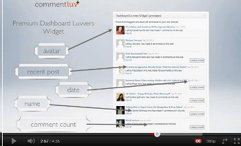 Dashboard Luvvers Widget Video