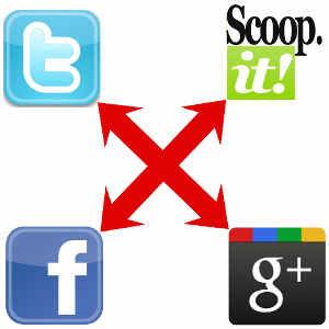 Social Cross Promotion