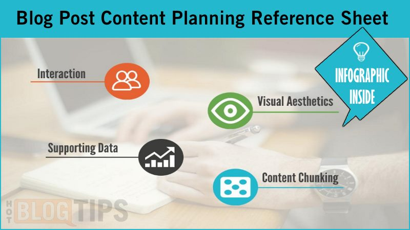 Blog Post Content Planning