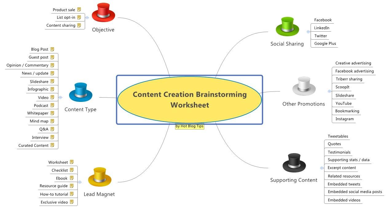 content creation brainstorming worksheet hi rez hot blog tips. Black Bedroom Furniture Sets. Home Design Ideas