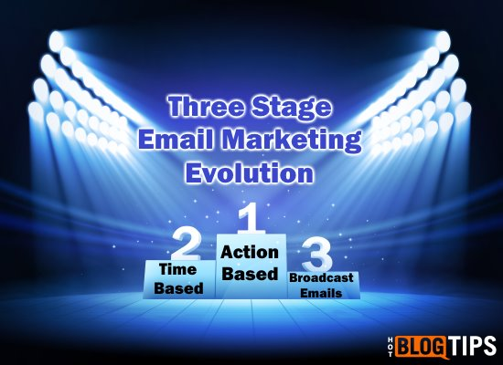 The Three Stage Email Marketing Evolution