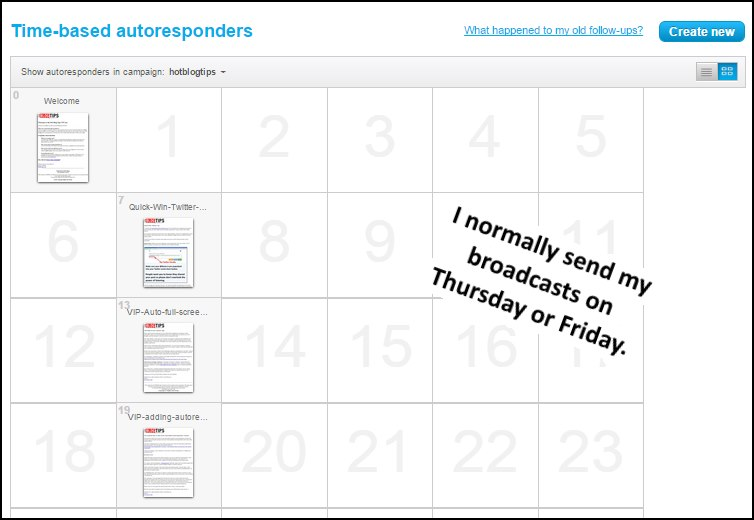 GetResponse Time-Based Autoresponder Email Schedule